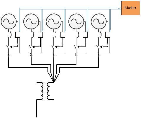 Generac Industrial Power - Data Center Power Solutions