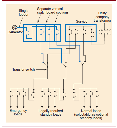 Separation-of-circuit.png